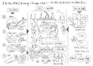 スケッチで考える企画書の書き方(2)